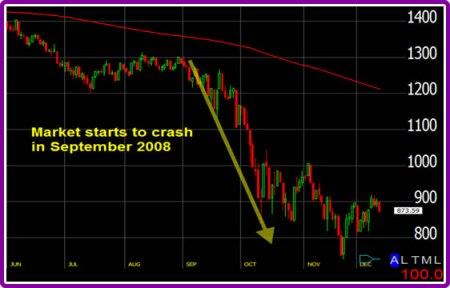 Image result for 2008 stock market crash photo