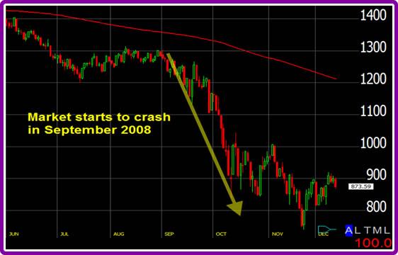04-Market-starts-to-crash-in-September-2008