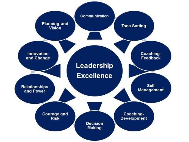 effective-leadership-