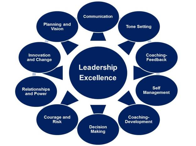 effective-leadership-