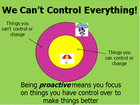 circle of control example