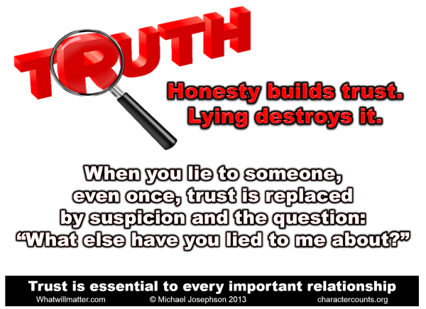 Trustworthiness-lying-and-suspicion-600x435