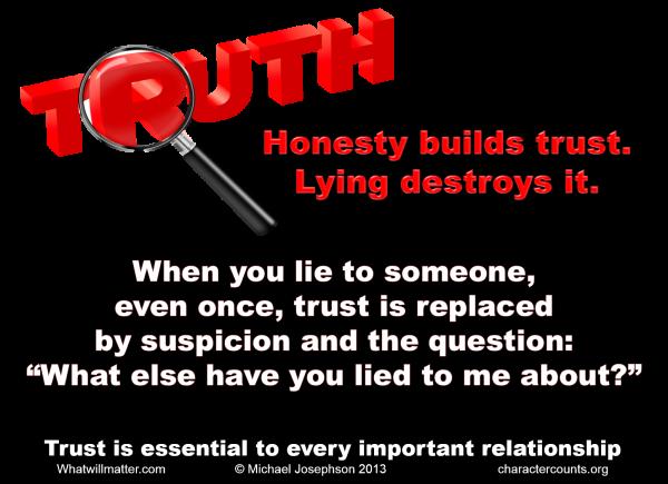 Trustworthiness-lying-and-suspicion-600x435