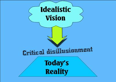 Critical Disillusionment
