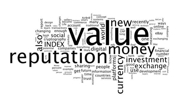Wordle-value