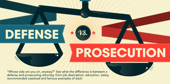 prosecution versus defense paper Prosecution versus defense the role of defense attorneys and prosecutors are both similar yet different in a few ways - prosecution versus defense introduction.