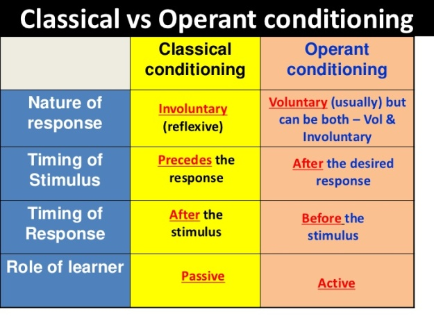 classical-vs-operant-conditioning-2-728