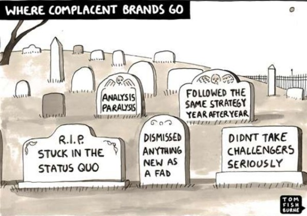 Complacent-Brands