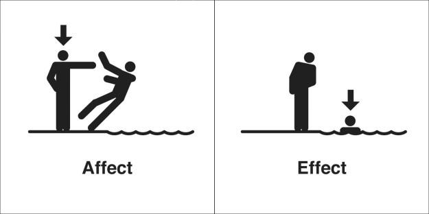 affect, effect