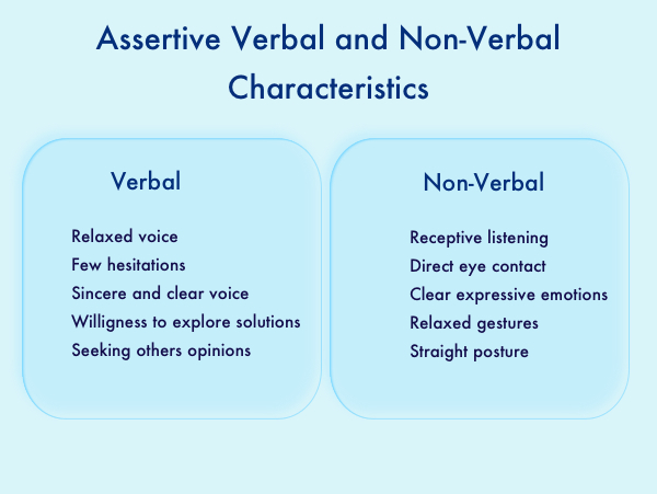 assertive