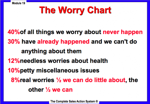 the-worry-chart-495x342